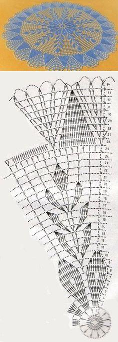 Trendy Crochet Table Runner Diagram Tablecloths Doily Patterns Knitting For BeginnersKnitting HatCrochet BlanketCrochet Stitches Crochet Doily Diagram, Crochet Doily Patterns, Crochet Mandala, Crochet Chart, Thread Crochet, Crochet Designs, Crochet Table Runner, Crochet Tablecloth, Crochet Dreamcatcher