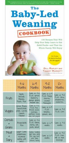 Advice for moms, new moms and first time moms who are doing Baby Led Weaning. Useful life hacks and baby led weaning tips for feeding baby with BLW!