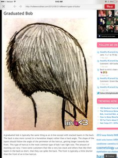 How I want the back of my hair.