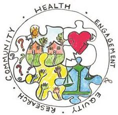 community health - - Yahoo Image Search Results