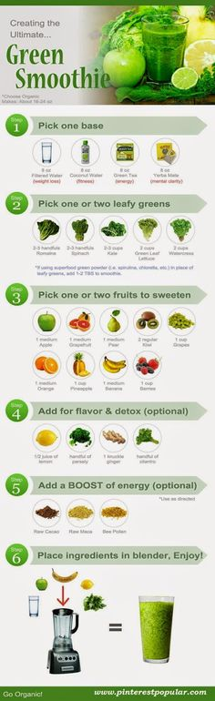 Creen Smoothiehttp://www.pinterestpopular.com/2014/10/creen-smoothie.html
