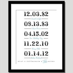 "Neat idea- important dates, and the bottom quote says, ""What a difference a day makes"""