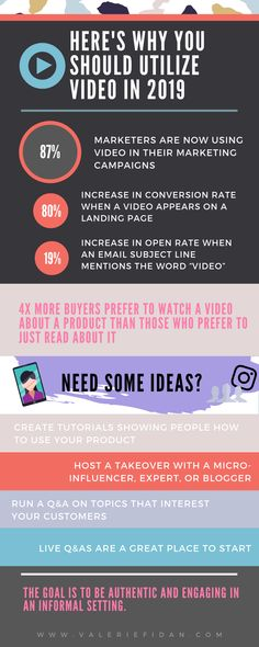 Check out how Videos are going to change the future of Content Marketing in To learn more about Content Marketing visit the website. Marketing Software, Digital Marketing Strategy, Marketing Tools, Business Marketing, Marketing Ideas, Content Marketing, Mobile Marketing, Marketing Strategies, Business Tips