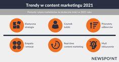 Każdy kto tworzy content wie, jak wiele czynników wpływa na powodzenie publikowanych przez nas treści. Dobry pomysł nie wystarczy - należy go jeszcze umiejętnie zaprezentować. W związku z tym przygotowaliśmy artykuł, w którym przedstawiamy najciekawsze trendy, pomysły i plany marketerów na skuteczny content marketing w 2021 roku. Zapraszamy do lektury! #newspoint #newspointpolska #contentmarketing #marketing #digitalmarketing #blog #SEO #pozycjonowanie #realtimemarketing #monitoringmediów Content Marketing, Digital Marketing, Nasa, Inbound Marketing