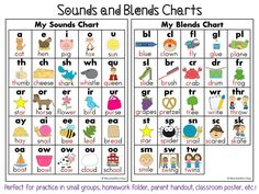 Sounds Chart and Blends Chart -- use as posters, for warm up in small groups, parent handout or for homework folders Early Reading, First Grade Reading, Student Teaching, Teaching Reading, Teaching Ideas, Learning, Writing Folders, Homework Folders, Phonics Chart