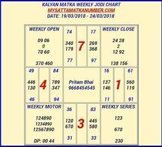 Image result for satta matka kalyan open today | मटका in