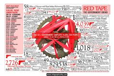 Government Red Tape