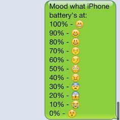How u describe ur battery using emojis Funny Emoji Texts, Funny Jokes, Hilarious, Emoji Board, Emoji Drawings, Emoji Love, Funny Text Messages, Humor Grafico, Funny Pictures