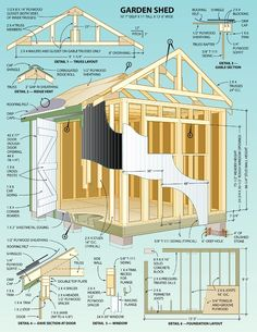 To Build Your Own Shed (in 7 Steps) Simple shed plan, easy to turn into a playhouse!Simple shed plan, easy to turn into a playhouse! Storage Building Plans, Storage Shed Plans, Building A Shed, Built In Storage, Diy Storage, Building Ideas, Outdoor Storage, Building Designs, Backyard Sheds