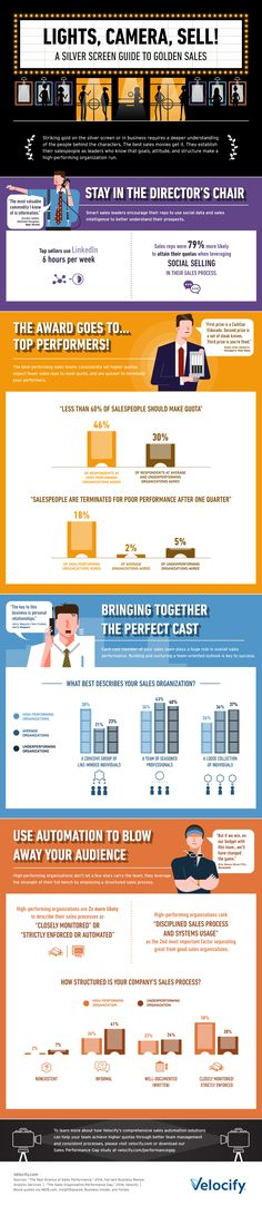Lights, Camera, Sell! A Silver Screen Guide to Golden Sales #infographic #Sales…