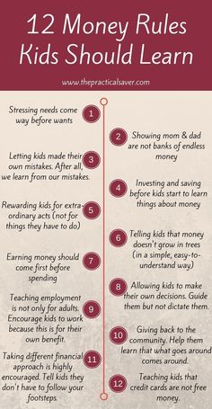 Kids need to become financially responsible. There are money rules kids should learn. kids lessons l financial lesson l finances l financial independence l money tips l extra money l make money l save money l budget tips l frugal living l side hustles