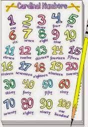 Resultado de imagen de numbers in english 1-100