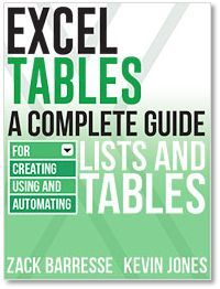 Zack Barresse is an Excel MVP since 2005 and is an expert on Excel Tables. In this podcast episode he shares his passion for Excel and Excel Tables Computer Help, Computer Technology, Computer Programming, Computer Tips, Medical Technology, Energy Technology, Technology Gadgets, Computer Logo, Computer Basics