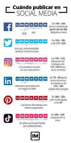 IM Digital Business School (
