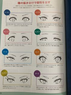 Drawing Reference Poses, Drawing Poses, Drawing Tips, Manga Drawing Tutorials, Manga Tutorial, Anatomy Sketches, Anime Drawings Sketches, Drawing Expressions, The Face