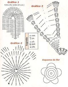 graficos de barrados para caminho de mesa em croche oval - Pesquisa Google