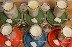 Think you make good yogurt? Make it even better. A Comparison: How different starter amounts and incubation times affect your yogurt.