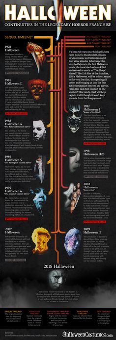 Halloween: The Timelines of Micheal Myers [Infographic] Horror Filme Halloween: The Timelines of Michael Myers [Infographic] Halloween Movie Night, Halloween Tags, Halloween Poster, Halloween Movies In Order, Halloween Michael Myers Movies, Halloween Timeline, Classic Halloween Movies, Halloween Horror Movies, Gothic Halloween