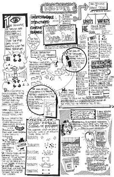 sketchnotes sobre clase de Alberto Cairo