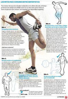 Los mitos más comunes entre deportistas. Unidad Especializada en Ortopedia y Traumatologia en Bogota - Colombia PBX: 6923370 www.unidadortopedia.com