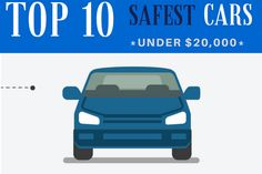 Ever wonder what the safest cars for first time drivers are?   We made a list of our top 10 safest cars that are under $20,000!