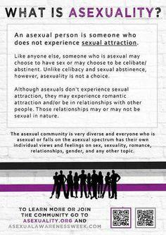 Biromantic asexual with hetero tendencies