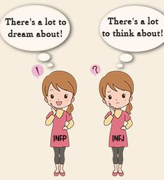 isfp relationship needs test