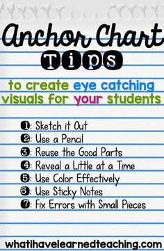 Anchor Chart tips that help you create eye catching visuals for your classroom and students. How do you create anchor charts? These tips will help simplify the process of creating anchor charts.