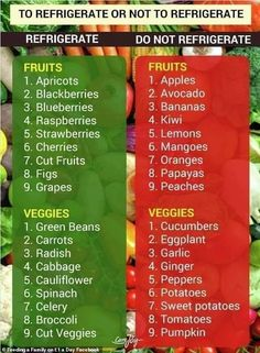 Which fruit and vegetables should you put in the fridge