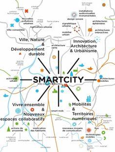 carte thématique Smartcity 2012