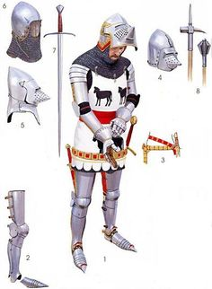 Armour from the end of the 14th or the beginning of the 15th century