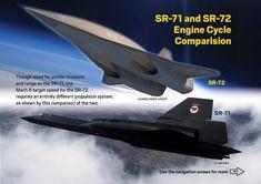Raumfahrt+Astronomie-Blog von CENAP - Blog: Suche nach Tag: usaf hypersonic sr-72