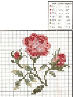 """Résultat de recherche d'images pour """"pattern rose miniature"""""""