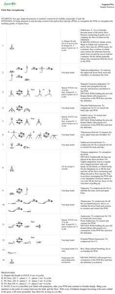 Yoga practice for pelvic floor strengthening