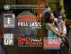 Globally, the maternal mortality ratio dropped by between 1990 and In almost women worldwide died from causes related to pregnancy and childbirth. Maternal death is mostly preventable and much more needs to be done to provide care to pregnant women.
