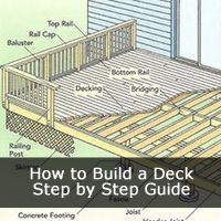 A deck you build yourself will give you years of enjoyment and the satisfaction of a job well done – unless it goes badly, and you have to hire a pro to fix it! That's why it's important to know what you're doing. That's the purpose of this guide.