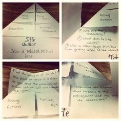 Plot diagram foldable - if I had an older class! Teaching Plot, Teaching Reading, Teaching Ideas, Learning, 8th Grade Ela, 6th Grade Reading, Teachers Aide, Teacher Tools, Teacher Stuff