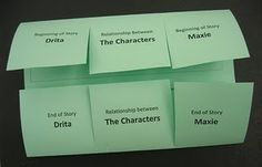 "Character Map foldable for ""Drita, My Homegirl"""