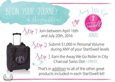 STEP 4 A New Consultant Incentive is up for grabs too!! When you submit $1000 in sales during ANY month of your StartSwell program, you will earn this new Away We Go Roller for FREE!! Another great bonus! Join anytime between now and July 20th!