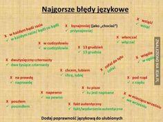 błędy językowe - Szukaj w Google Learn Polish, Polish Language, Language And Literature, School Motivation, School Subjects, Self Development, Creative Writing, Good To Know, Grammar