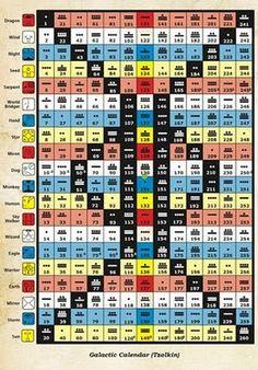 Galactic Calendar, Tzolkin, Tsolkin, symmetry mayan calendar numbers - Google Search
