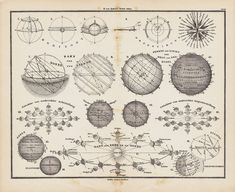 http://ca.images.search.yahoo.com/images/view  1873 Antique ASTRONOMY CHART