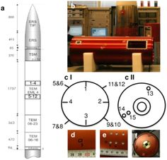 PLOS ONE: Functional Activity of Plasmid DNA after Entry into the Atmosphere of Earth Investigated by a New Biomarker Stability Assay for Ballistic Spaceflight Experiments