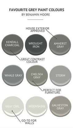 Interior Designer Approved Gray Paint Colors by Benjamin Moore Chelsea gray for the island Grey Paint Colors, Exterior Paint Colors, Paint Colors For Home, Gray Exterior, Dark Gray Paint, Wall Exterior, Dark Grey, Modern Exterior, Grey Deck Paint