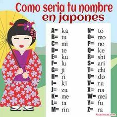 No te pierdas, Si te pica la curiosidad y quieres saber como se dice tu nombre en Japonés aquí lo tinenes disfrutalo en nuestra web http://risaslocas.com/14338/si-te-pica-la-curiosidad-y-quieres-saber-como-se-dice-tu-nombre-en-japones-aqui-lo-tinenes