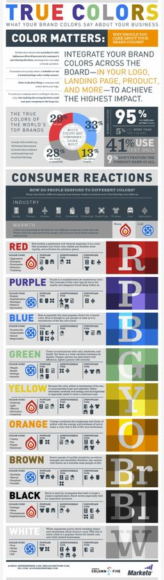 What different colors mean and represent! May be helpful for choosing colors for the wedding party. Match it to their respective personalities! :)