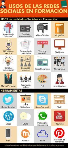 If you enjoy online marketing you will enjoy this cool website! Social Media Digital Marketing, Online Marketing Strategies, Social Media Content, Social Networks, Social Media Marketing, Content Manager, Feed Rss, Marketing En Internet, La Red