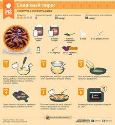 Plum cake Сливовый пирог