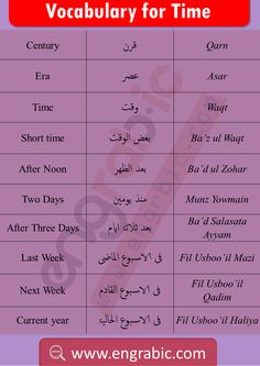 Learn Most Common Arabic words and their meanings in English for spoken Arabic Words in English. Here are 1000 most common Arabic Words in English Translation. English Vocabulary Words, English Phrases, Learn English Words, English Language Course, English Language Learning, Learn Turkish Language, Arabic Language, Spoken Arabic, Arabic Words