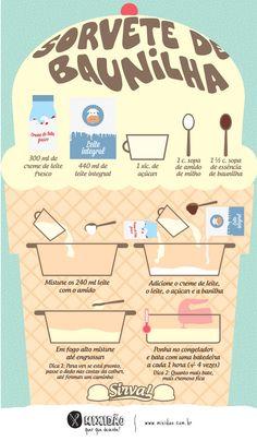 receita infográfico de sorvete original